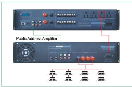 Bộ Amply hẹn giờ OBT 9300 USB