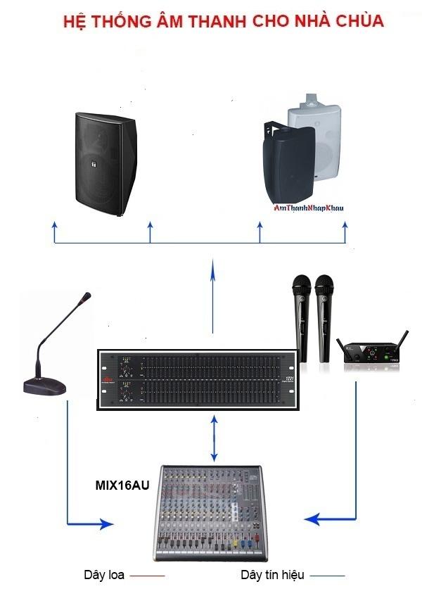 hệ thống âm thanh nhà chùa
