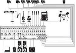 bố trí hệ thống âm thanh nhà thờ