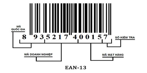 Mã vạch, mã số