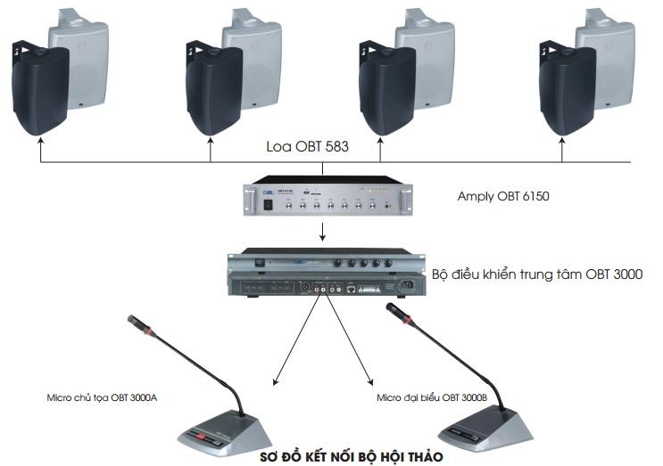 Sơ đồ kết nối hệ thống âm thanh hội nghị, hội thảo.