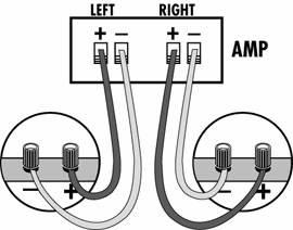 Đấu dây loa đúng chuẩn kỹ thuật