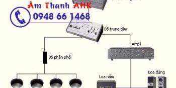 Hệ thống âm thanh thông báo tòa nhà