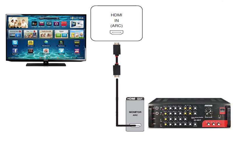 Kết nối hát karaoke trên youtube cổng HDMI