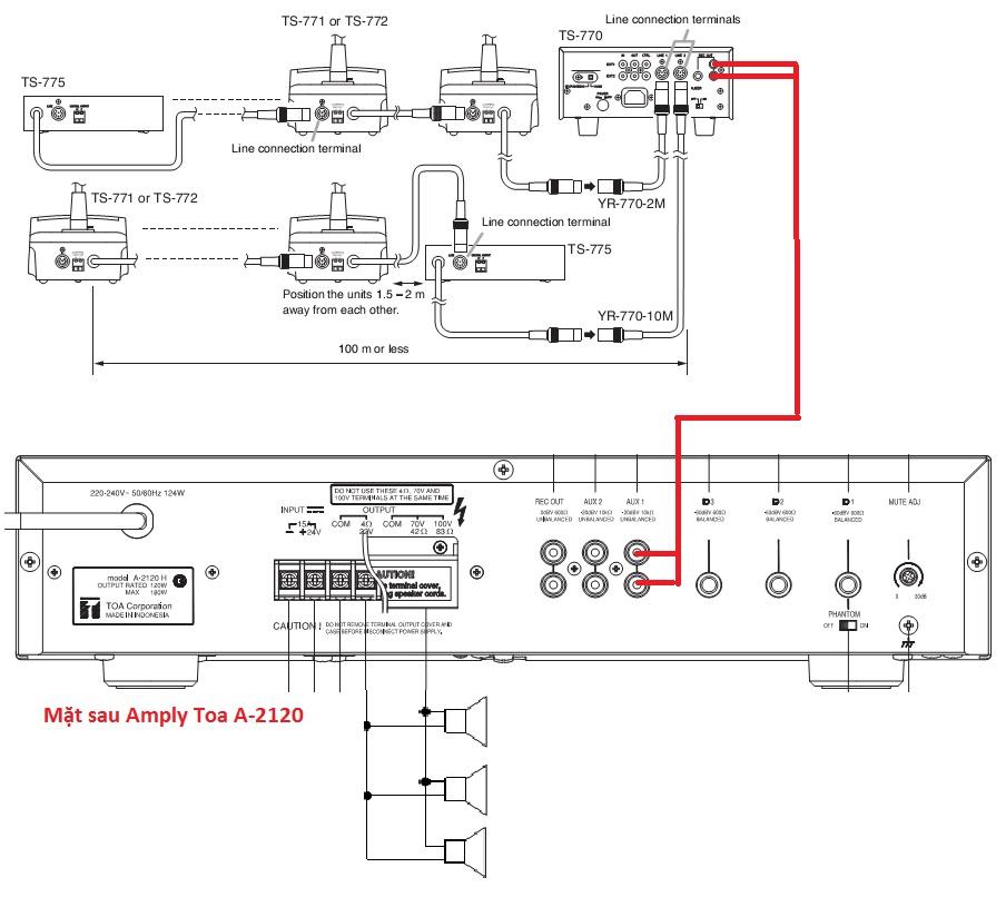 sơ đồ kết nối hệ thống âm thanh hội thảo TOA TS-770