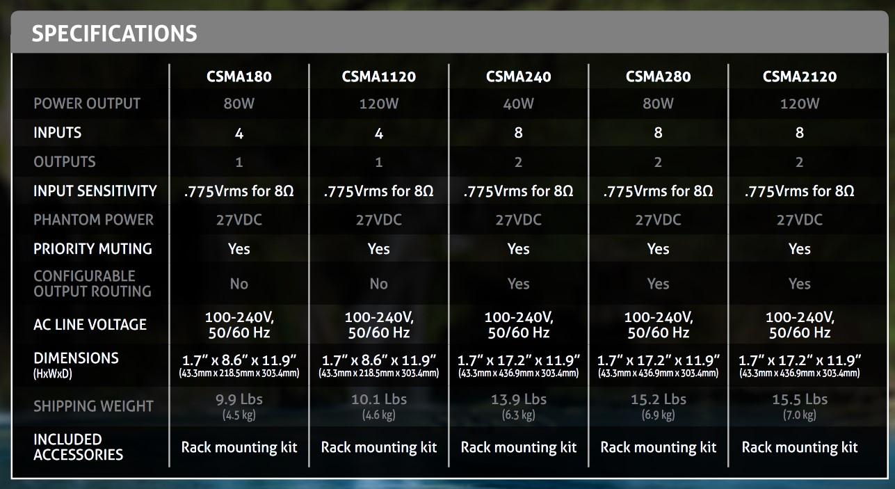 so sánh 6 amply thông báo JBL