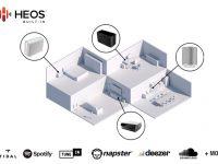 Ampli Denon HEOS AVR - Amply xem phim không dây thực sự 11