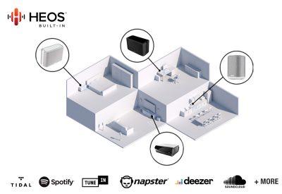Ampli Denon HEOS AVR - Amply xem phim không dây thực sự 5