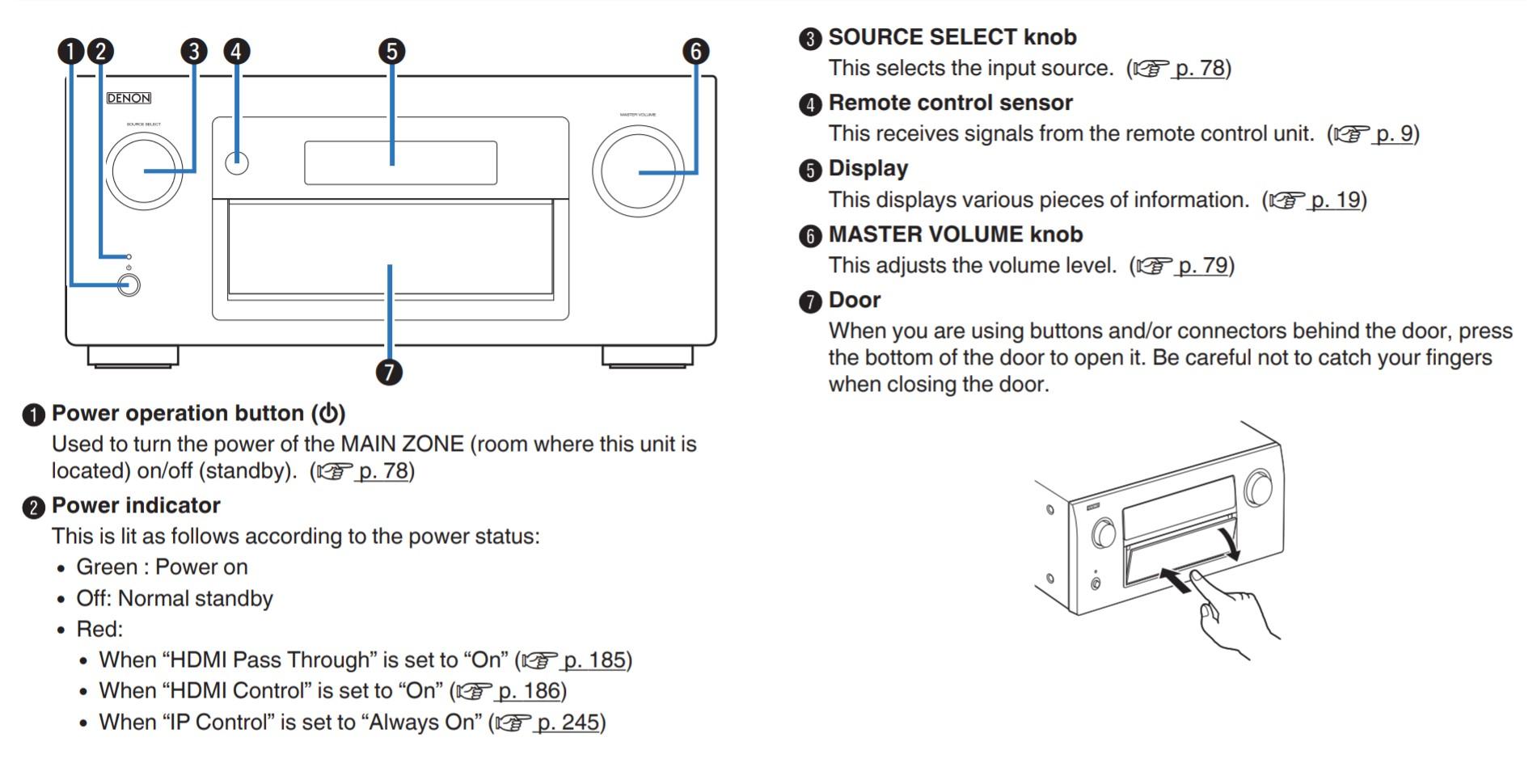 Ampli Denon AVR X7200W