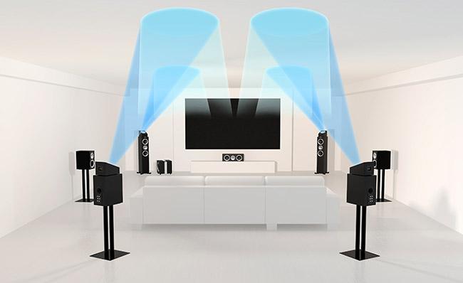 Amply Denon AVR-X7200W sở hữu âm thanh vòm 7.2