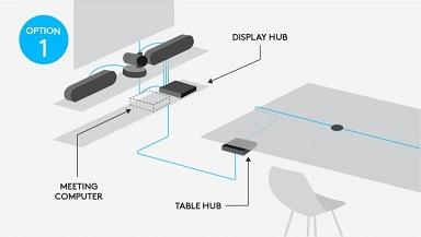 Logitech Rally System kết nối thông minh