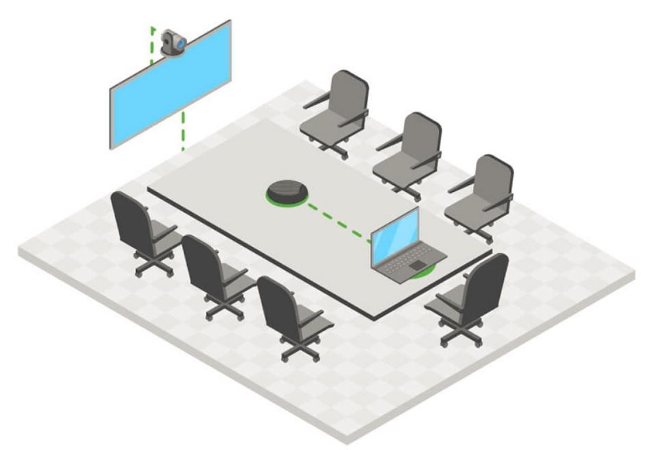 Một mẫu thiết bị phòng họp trực tuyến nhỏ