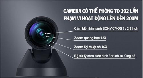 Webcam họp trực tuyến Maxhub UC P20
