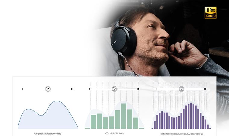 So sánh nhạc MP3 nhạc Lossless và nhạc Hi-Res 2