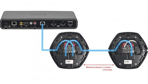 sơ đồ kết nối Biamp Devio DTM-1
