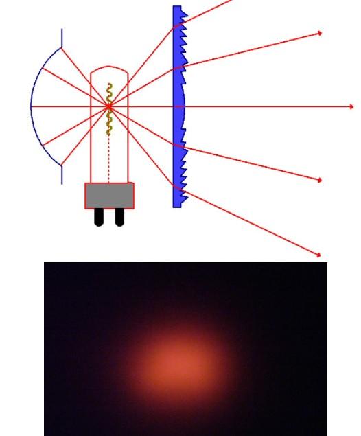 Cấu tạo và hiệu ứng của đèn Fresnel