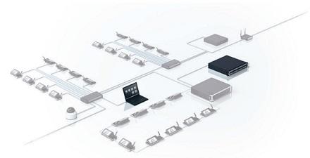Phần mềm quản lý hệ thống hội thảo DicentisDCNM-LMPM