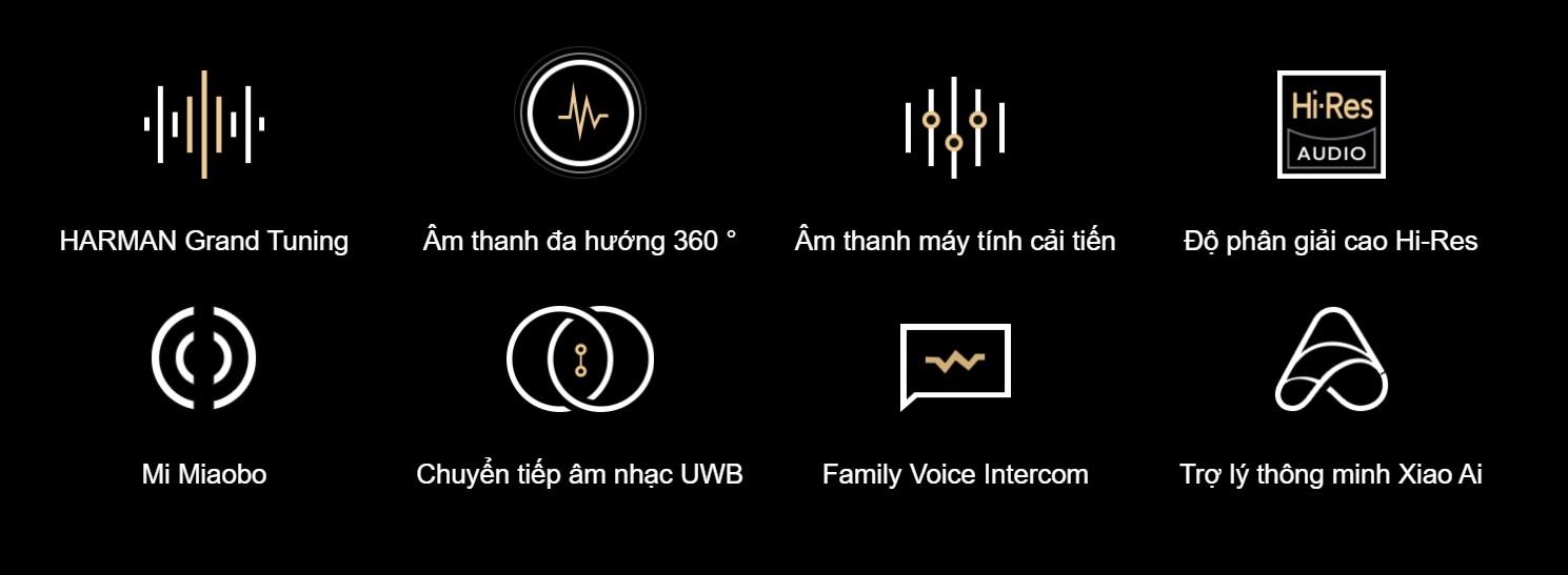 Nhung cong nghe hien dai tren loa Xiaomi Sound