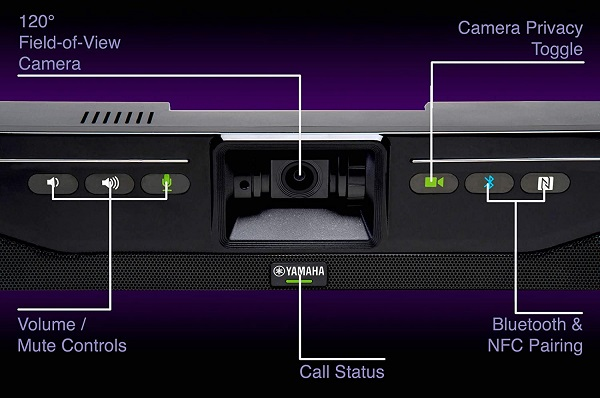 Hệ thống Yamaha CS-700 AV mặt sau