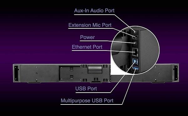 2.1. Zoom mở rộng Hệ thống Yamaha CS-700 AV đã vượt qua quy trình thử nghiệm mở rộng của Zoom, đảm bảo âm thanh, camera và giao diện USB tích hợp liền mạch với phần mềm hội nghị truyền hình. 2.2. Video cao cấp Do quy mô nhỏ của nhiều phòng họp, phòng học, người tham gia ngồi gần màn hình và máy ảnh, đòi đòi hỏi phải xoay máy quay video để xem toàn bộ căn phòng, Camera góc siêu rộng 120 ° của hệ thống Yamaha CS-700 AV có thể chụp tất cả những người tham gia cuộc họp trong trường nhìn của nó. Ngoài ra, số điểm ảnh cao của CS-700 AV giúp đảm bảo rằng mọi biểu hiện của mọi người trong vòng 10ft / 3m của máy ảnh đều được ghi lại và nhìn thấy. 2.3. Âm thanh rõ ràng Hệ thống Yamaha CS-700 AV có mảng micrô tạo chùm tia giúp thu nhận được mọi lời nói trong phòng và truyền tải đến đầu xa rõ ràng và chính xác nhất. Đặc biệt, với công nghệ xử lý âm thanh nổi tiếng được tích hợp trong CS-700 AV sẽ có được quy trình làm việc với các cuộc trò chuyện tự nhiên diễn ra giữa những người tham gia. cổng kết nối