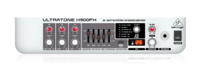 Bàn điều khiển của K900FX