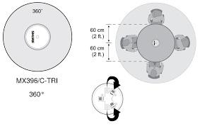 Micro Shure MX396/C-TRI giá tốt